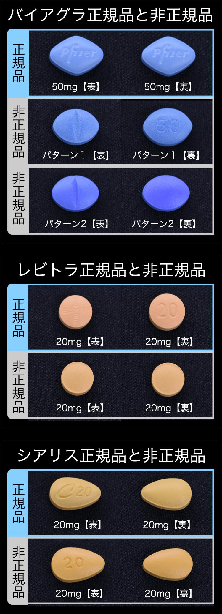 正規品と非正規品の比較画像